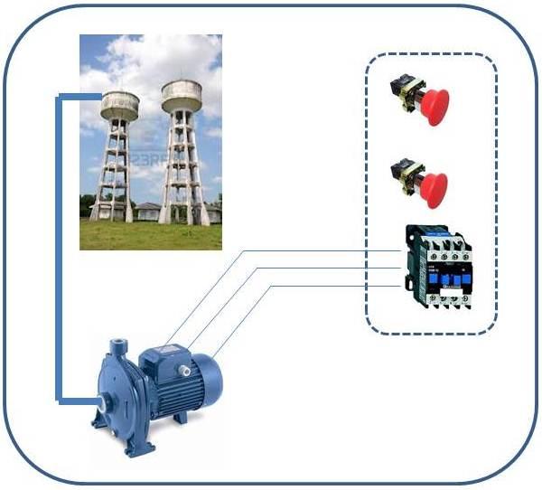 http://aprendamoselectricidadyembobinados.com/cartadeventas/Control%20a%20distancia%20llenado%20automatico.jpg