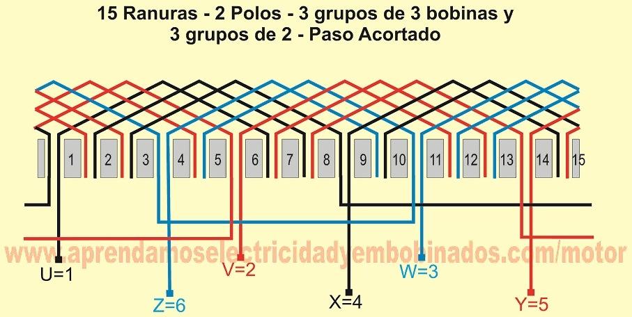 http://aprendamoselectricidadyembobinados.com/cartadeventas/Fraccionario%201%20-%2015%20ranuras%202%20Polos%20-%20Paso%20Acortado%20Copia.jpg