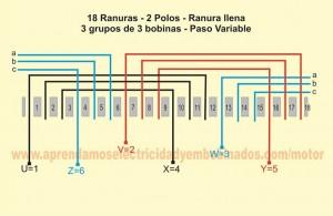 Diagrama Motor Trifásico de 18 Ranuras