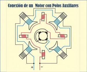 Esquema de conexión de un Motores Universal