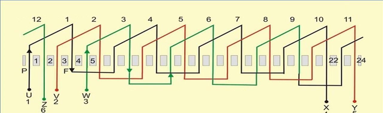 Galeria Diagrama 1