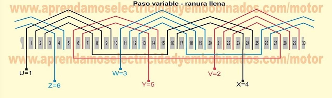 Galeria Diagrama 3