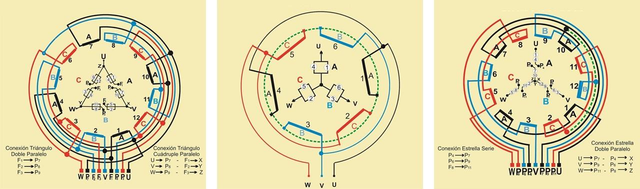 Galeria Diagrama 5